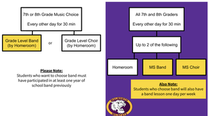Walworth Announces Music Options for 7th and 8th Grade Students